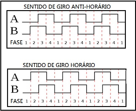 índice1